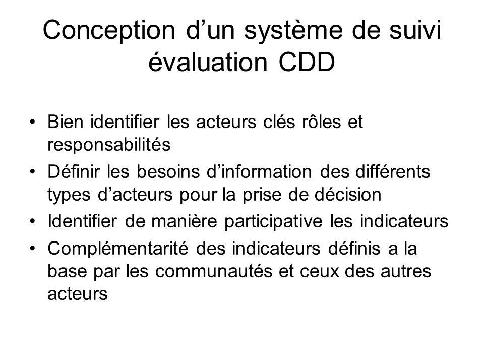 Conclusion Pas de contradiction entre les indicateurs classiques et ceux définis par les communautés mais complémentarité : Problème de dialogue Système de suivi dun processus CDD ne peut pas être pré défini dès le démarrage du projet
