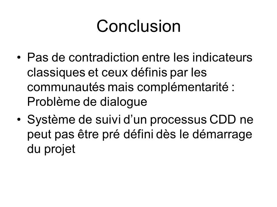 Conclusion Pas de contradiction entre les indicateurs classiques et ceux définis par les communautés mais complémentarité : Problème de dialogue Systè