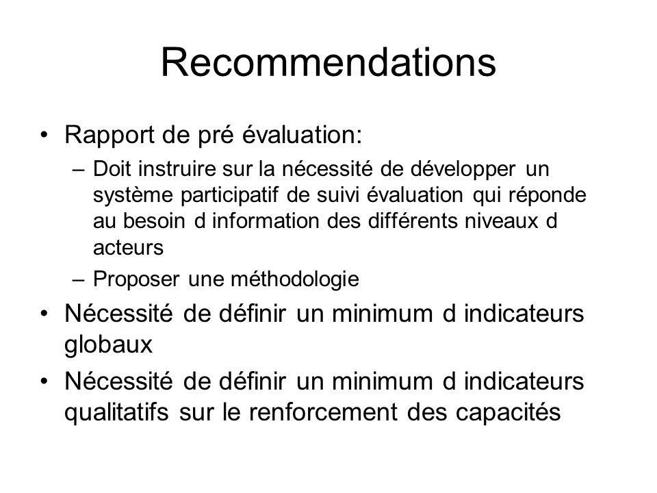 Recommendations Rapport de pré évaluation: –Doit instruire sur la nécessité de développer un système participatif de suivi évaluation qui réponde au b