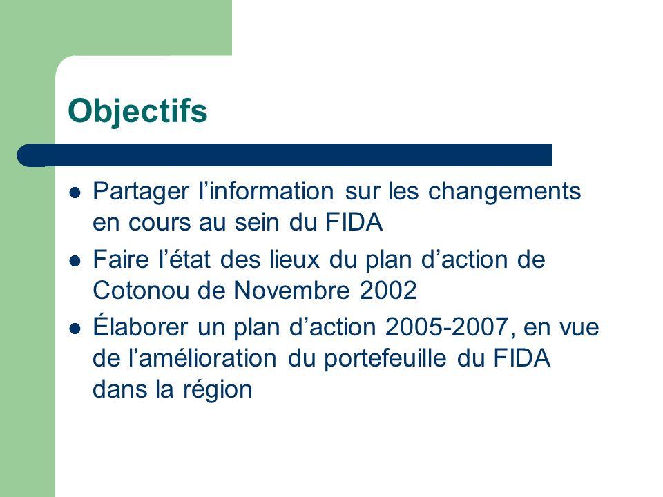Objectifs Partager linformation sur les changements en cours au sein du FIDA Faire létat des lieux du plan daction de Cotonou de Novembre 2002 Élaborer un plan daction 2005-2007, en vue de lamélioration du portefeuille du FIDA dans la région