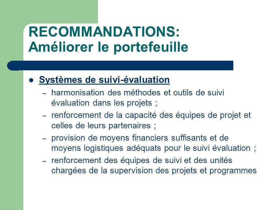 Améliorer le portefeuille (suite) Qualité des prestations de services: – appui au développement dune offre de service de qualité en cas de besoin.