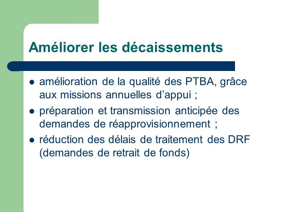 Améliorer les décaissements amélioration de la qualité des PTBA, grâce aux missions annuelles dappui ; préparation et transmission anticipée des demandes de réapprovisionnement ; réduction des délais de traitement des DRF (demandes de retrait de fonds)