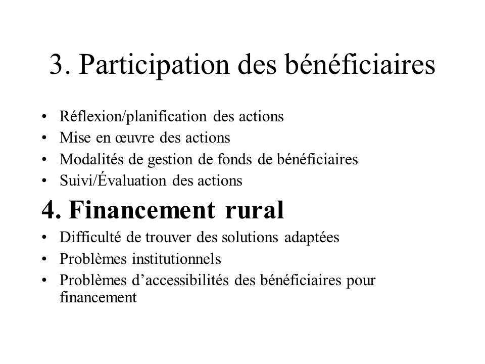 3. Participation des bénéficiaires Réflexion/planification des actions Mise en œuvre des actions Modalités de gestion de fonds de bénéficiaires Suivi/