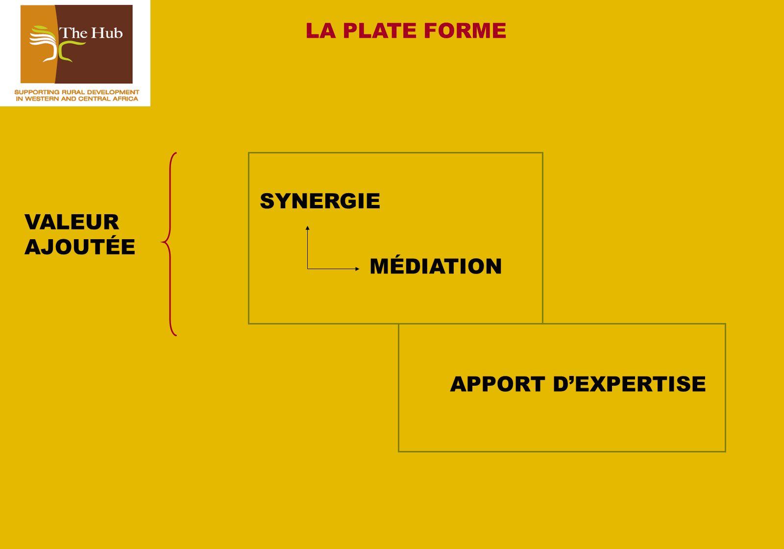 LA PLATE FORME SYNERGIE MÉDIATION APPORT DEXPERTISE VALEUR AJOUTÉE