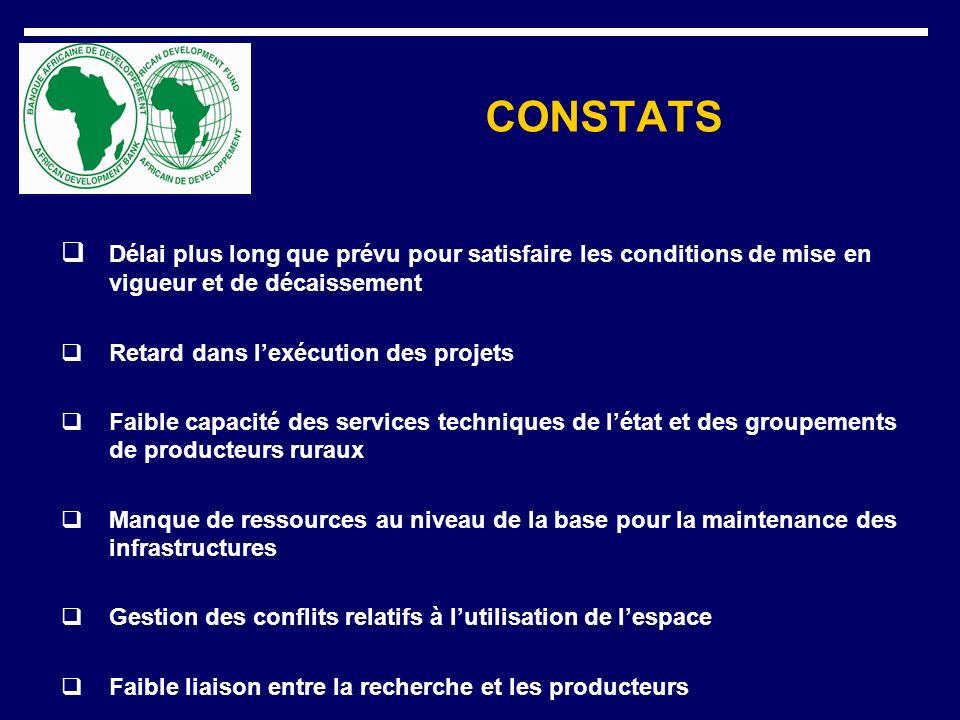 CONSTATS Délai plus long que prévu pour satisfaire les conditions de mise en vigueur et de décaissement Retard dans lexécution des projets Faible capa