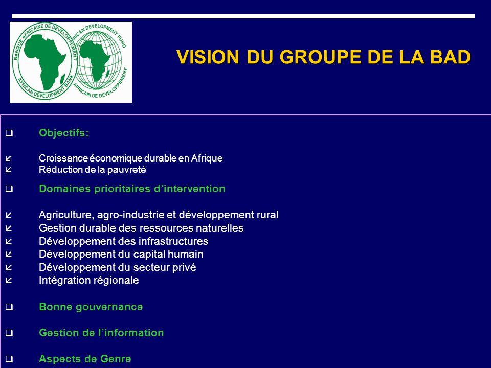 VISION DU GROUPE DE LA BAD Objectifs: Croissance économique durable en Afrique Réduction de la pauvreté Domaines prioritaires dintervention Agricultur