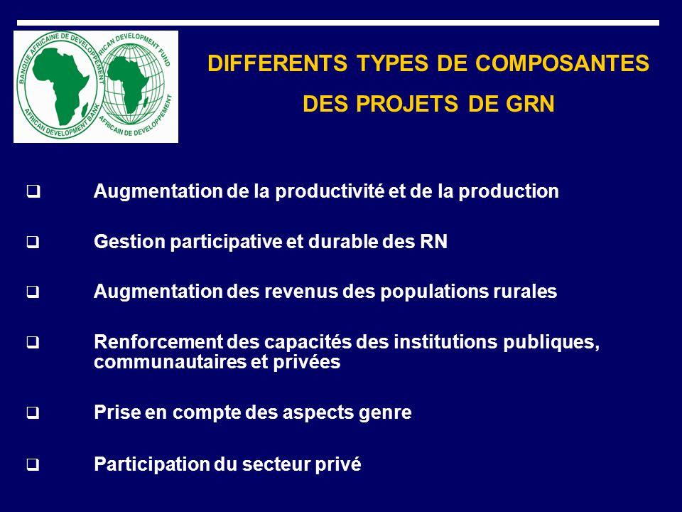 Augmentation de la productivité et de la production Gestion participative et durable des RN Augmentation des revenus des populations rurales Renforcem