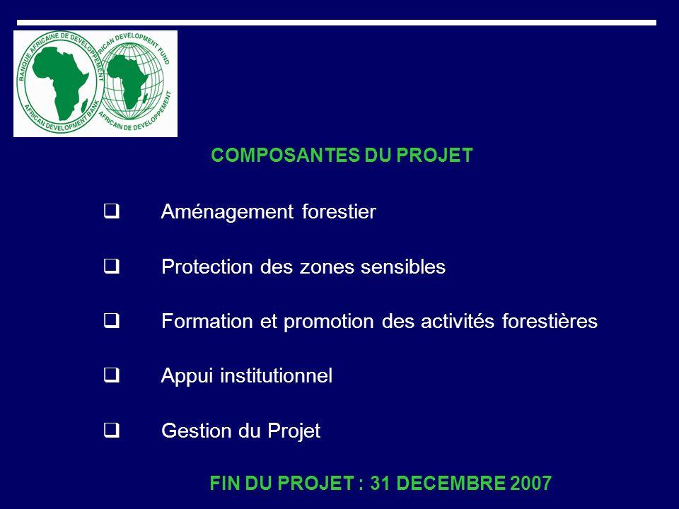 COMPOSANTES DU PROJET Aménagement forestier Protection des zones sensibles Formation et promotion des activités forestières Appui institutionnel Gesti