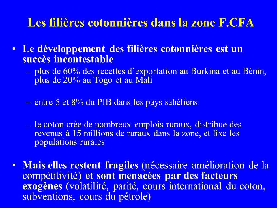 Les filières cotonnières dans la zone F.CFA Le développement des filières cotonnières est un succès incontestable –plus de 60% des recettes dexportation au Burkina et au Bénin, plus de 20% au Togo et au Mali –entre 5 et 8% du PIB dans les pays sahéliens –le coton crée de nombreux emplois ruraux, distribue des revenus à 15 millions de ruraux dans la zone, et fixe les populations rurales Mais elles restent fragiles (nécessaire amélioration de la compétitivité) et sont menacées par des facteurs exogènes (volatilité, parité, cours international du coton, subventions, cours du pétrole)