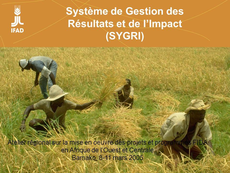 Système de Gestion des Résultats et de lImpact (SYGRI) Atelier régional sur la mise en oeuvre des projets et programmes FIDA en Afrique de lOuest et C