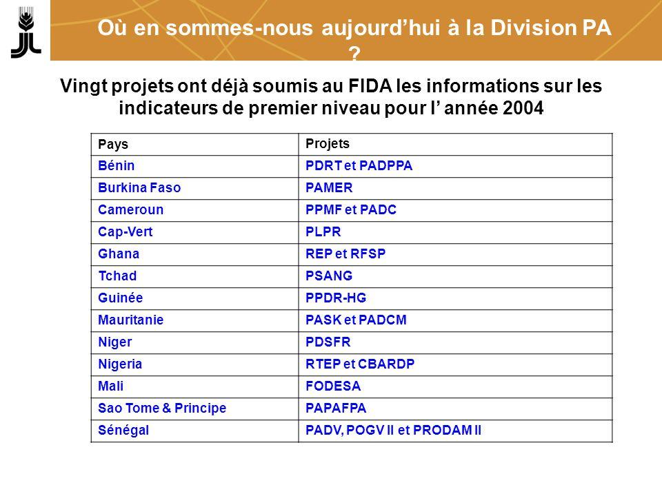 Où en sommes-nous aujourdhui à la Division PA ? Pays Projets BéninPDRT et PADPPA Burkina FasoPAMER CamerounPPMF et PADC Cap-VertPLPR GhanaREP et RFSP