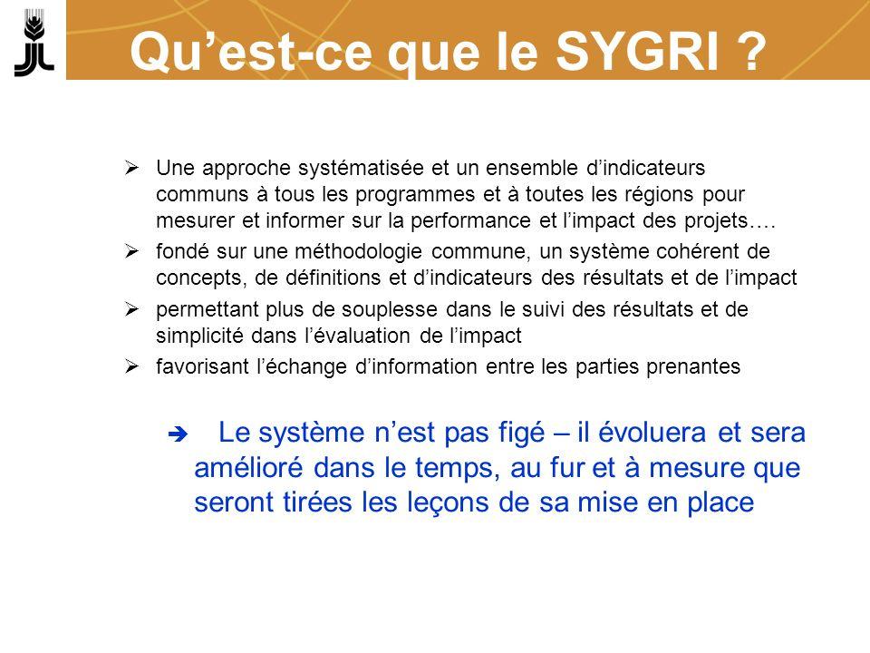 SYGRI dans le contexte dun projet/programmeSGI Système de Gestion de lInformation S&E Suivi & Évaluation SYGRI Système de Gestion des Résultats et de l Impact IMPACT Mesure de limpact N.B.