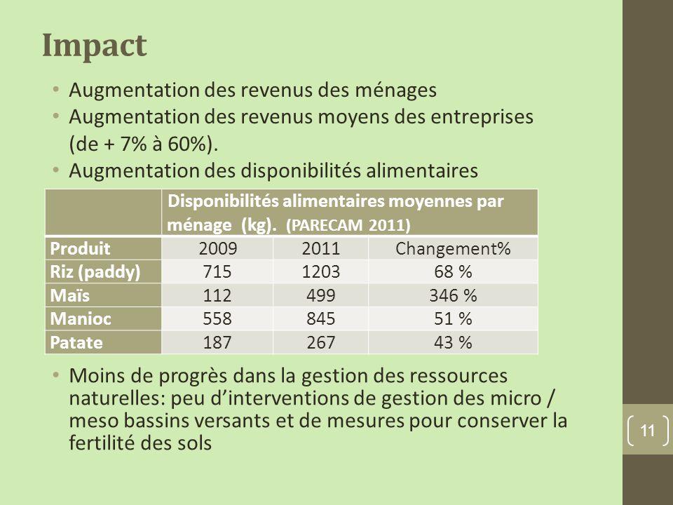 Impact Augmentation des revenus des ménages Augmentation des revenus moyens des entreprises (de + 7% à 60%).