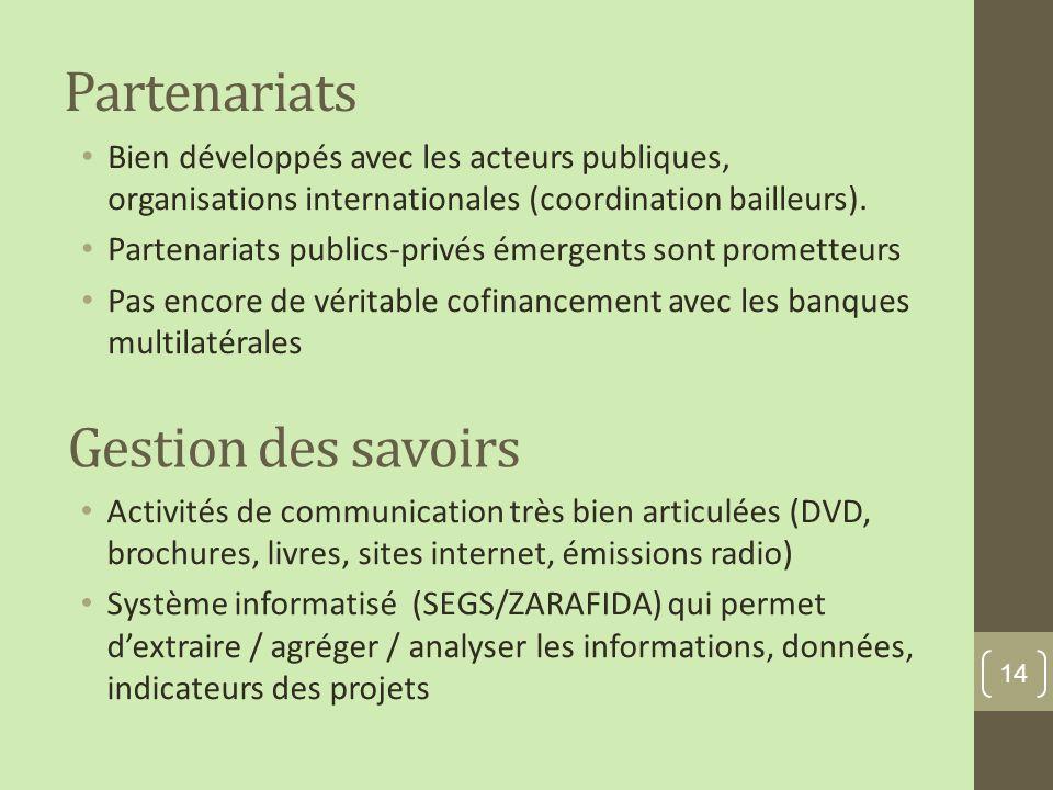 Partenariats Bien développés avec les acteurs publiques, organisations internationales (coordination bailleurs).