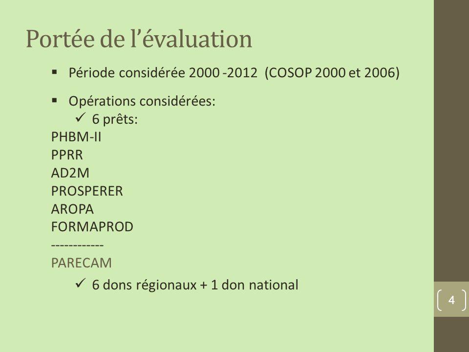 Portée de lévaluation 4 Période considérée 2000 -2012 (COSOP 2000 et 2006) Opérations considérées: 6 prêts: PHBM-II PPRR AD2M PROSPERER AROPA FORMAPROD ------------ PARECAM 6 dons régionaux + 1 don national