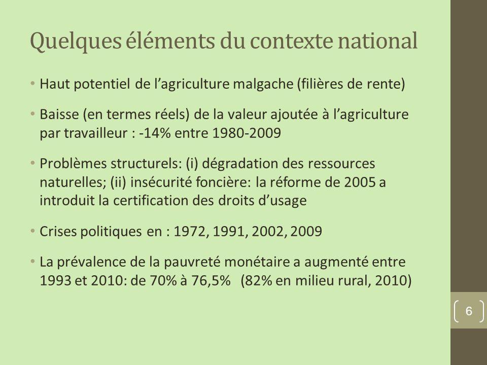 Quelques éléments du contexte national Haut potentiel de lagriculture malgache (filières de rente) Baisse (en termes réels) de la valeur ajoutée à lagriculture par travailleur : -14% entre 1980-2009 Problèmes structurels: (i) dégradation des ressources naturelles; (ii) insécurité foncière: la réforme de 2005 a introduit la certification des droits dusage Crises politiques en : 1972, 1991, 2002, 2009 La prévalence de la pauvreté monétaire a augmenté entre 1993 et 2010: de 70% à 76,5% (82% en milieu rural, 2010) 6
