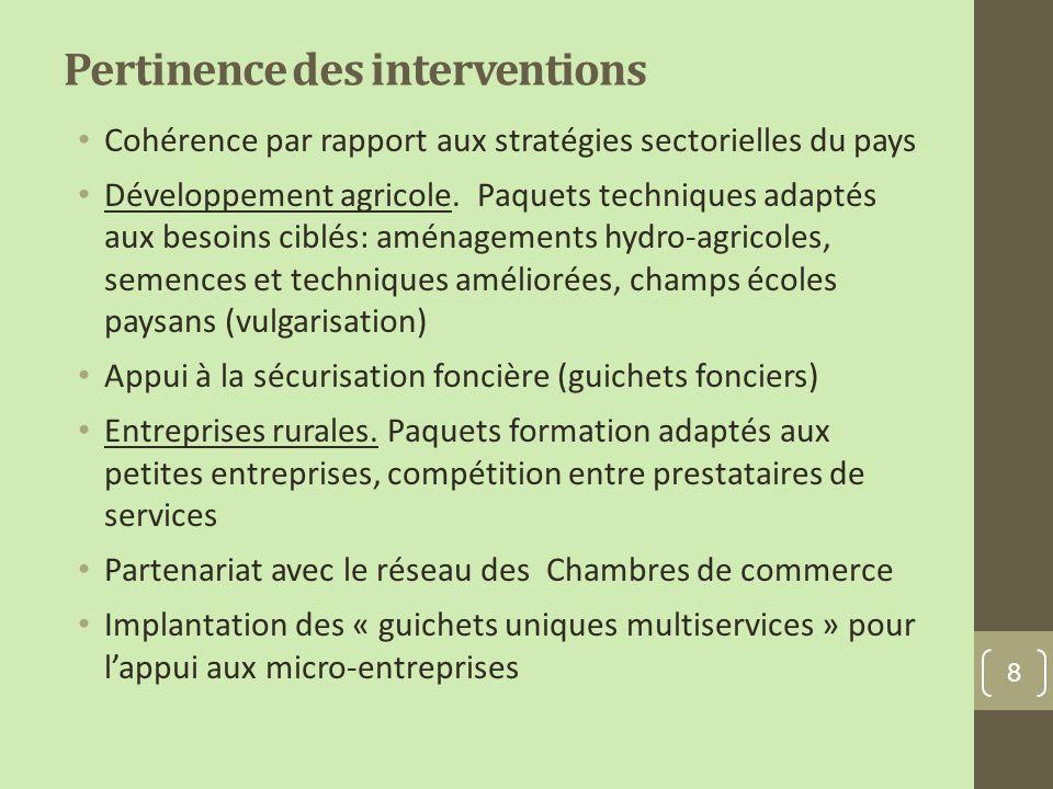 Pertinence des interventions Cohérence par rapport aux stratégies sectorielles du pays Développement agricole.