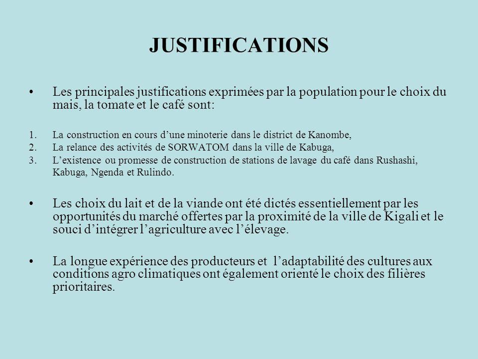 JUSTIFICATIONS Les principales justifications exprimées par la population pour le choix du mais, la tomate et le café sont: 1.La construction en cours dune minoterie dans le district de Kanombe, 2.La relance des activités de SORWATOM dans la ville de Kabuga, 3.Lexistence ou promesse de construction de stations de lavage du café dans Rushashi, Kabuga, Ngenda et Rulindo.