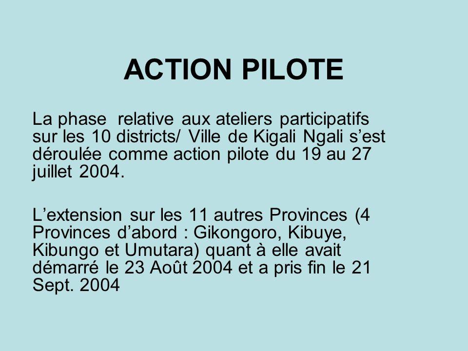 ACTION PILOTE La phase relative aux ateliers participatifs sur les 10 districts/ Ville de Kigali Ngali sest déroulée comme action pilote du 19 au 27 j
