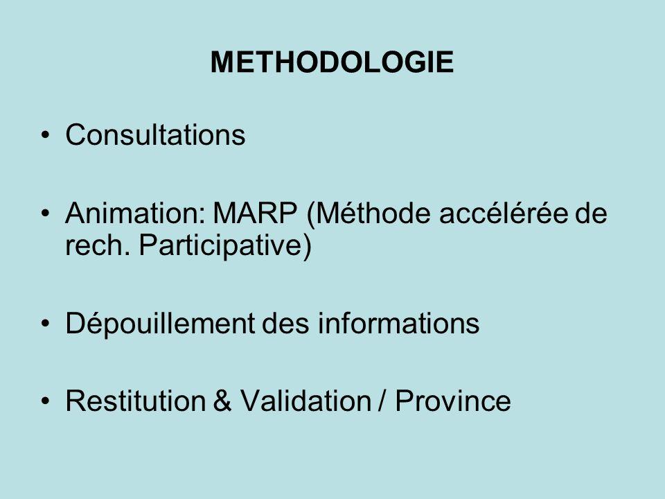 METHODOLOGIE Consultations Animation: MARP (Méthode accélérée de rech. Participative) Dépouillement des informations Restitution & Validation / Provin