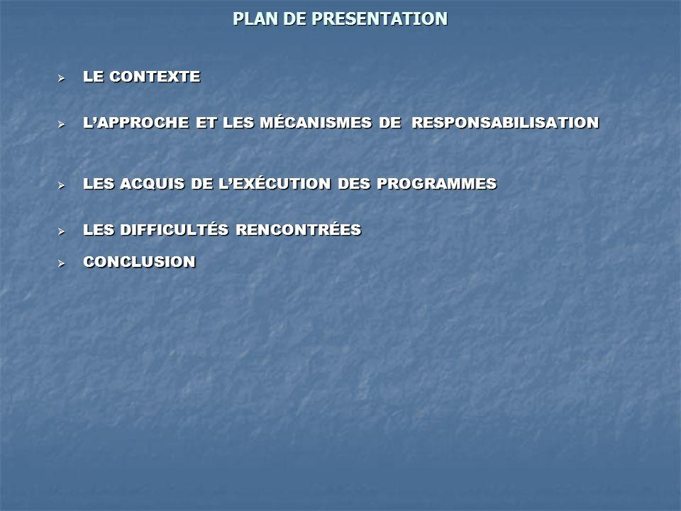 PLAN DE PRESENTATION LE CONTEXTE LE CONTEXTE LAPPROCHE ET LES MÉCANISMES DE RESPONSABILISATION LAPPROCHE ET LES MÉCANISMES DE RESPONSABILISATION LES ACQUIS DE LEXÉCUTION DES PROGRAMMES LES ACQUIS DE LEXÉCUTION DES PROGRAMMES LES DIFFICULTÉS RENCONTRÉES LES DIFFICULTÉS RENCONTRÉES CONCLUSION CONCLUSION