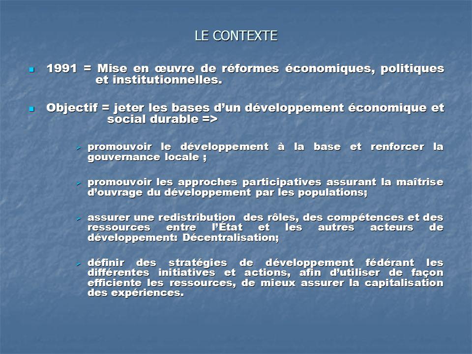 LE CONTEXTE 1991 = Mise en œuvre de réformes économiques, politiques et institutionnelles.