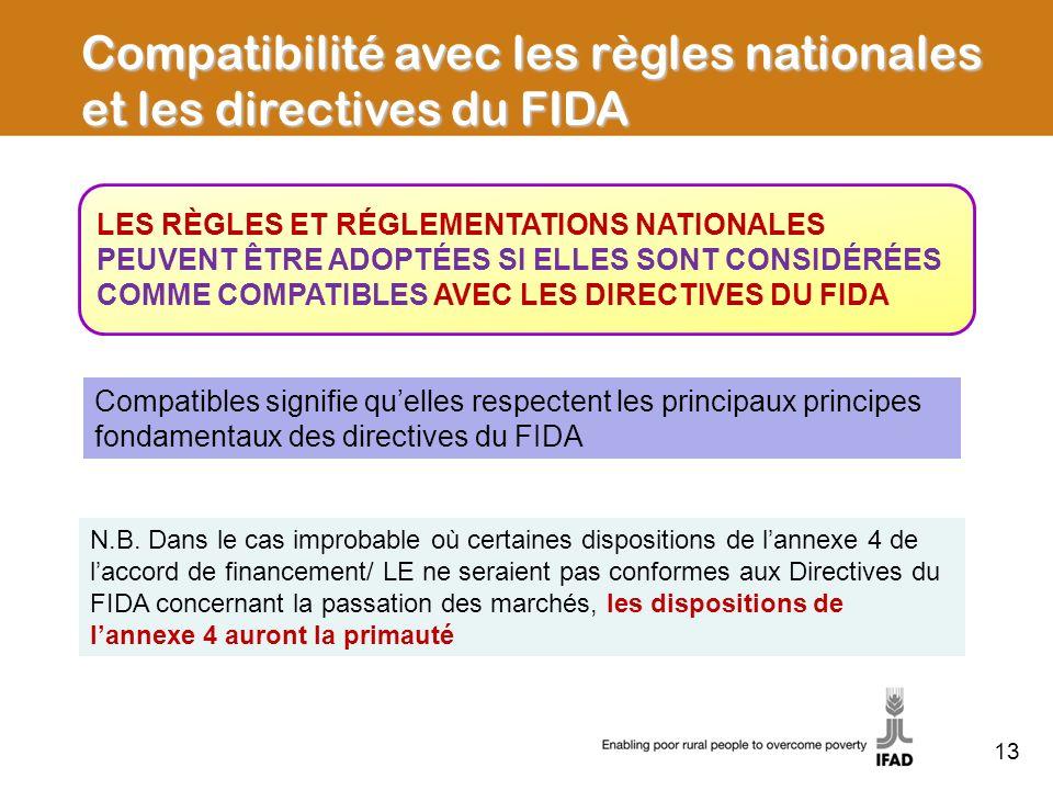 Compatibilité avec les règles nationales et les directives du FIDA LES RÈGLES ET RÉGLEMENTATIONS NATIONALES PEUVENT ÊTRE ADOPTÉES SI ELLES SONT CONSID