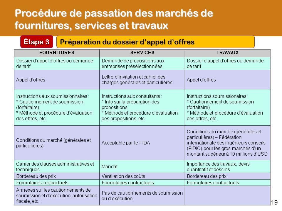 Étape 3 Préparation du dossier dappel doffres Procédure de passation des marchés de fournitures, services et travaux FOURNITURESSERVICESTRAVAUX Dossie