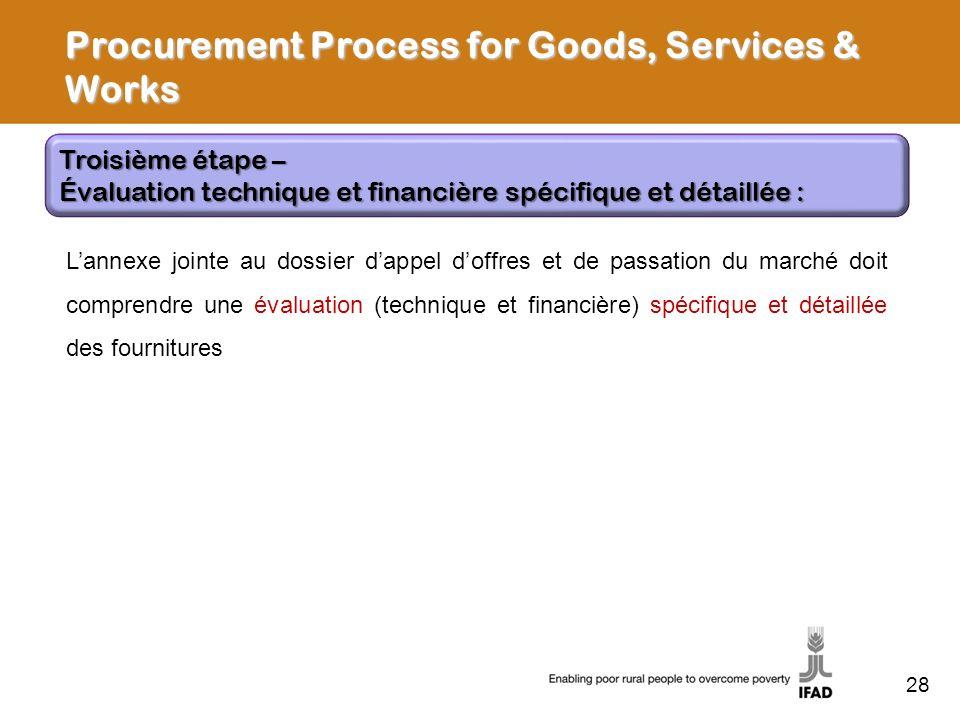 Procurement Process for Goods, Services & Works Troisième étape – Évaluation technique et financière spécifique et détaillée : Lannexe jointe au dossi