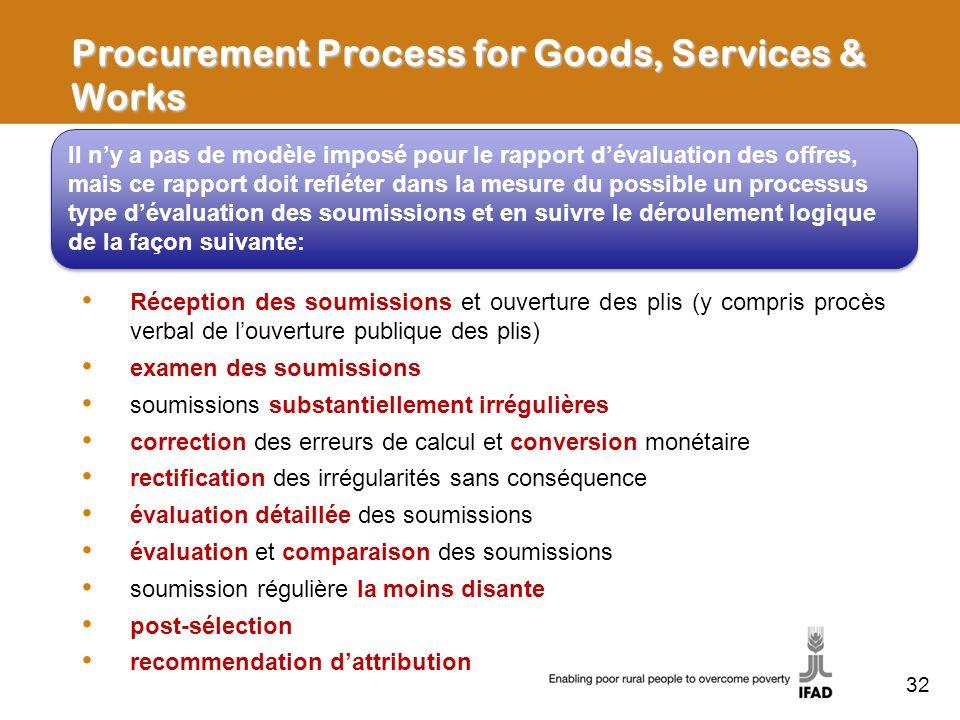 Procurement Process for Goods, Services & Works Réception des soumissions et ouverture des plis (y compris procès verbal de louverture publique des pl