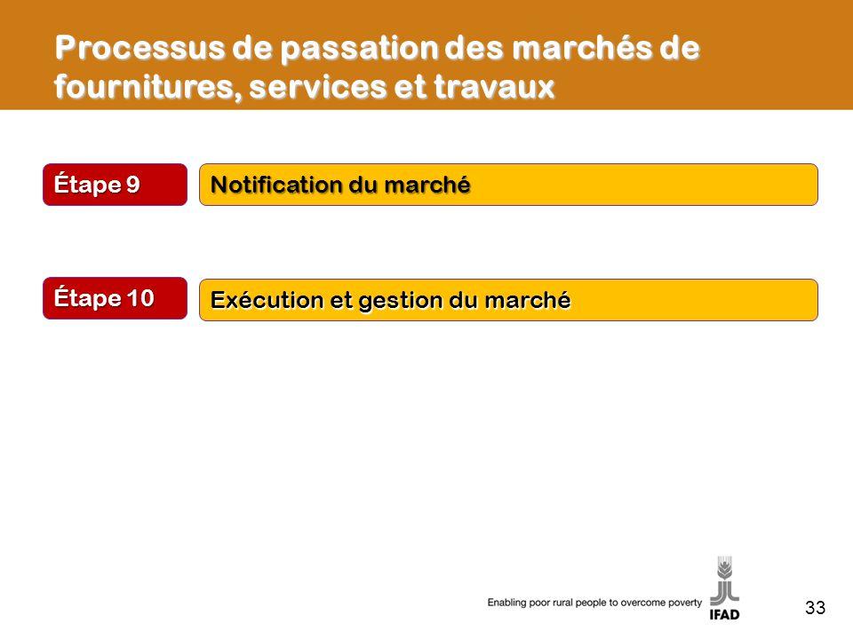 Étape 9 Notification du marché Étape 10 Exécution et gestion du marché Processus de passation des marchés de fournitures, services et travaux 33