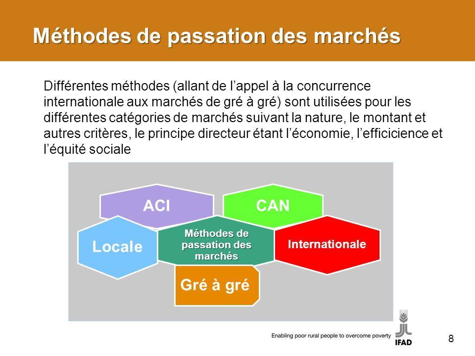 Méthodes de passation des marchés Différentes méthodes (allant de lappel à la concurrence internationale aux marchés de gré à gré) sont utilisées pour