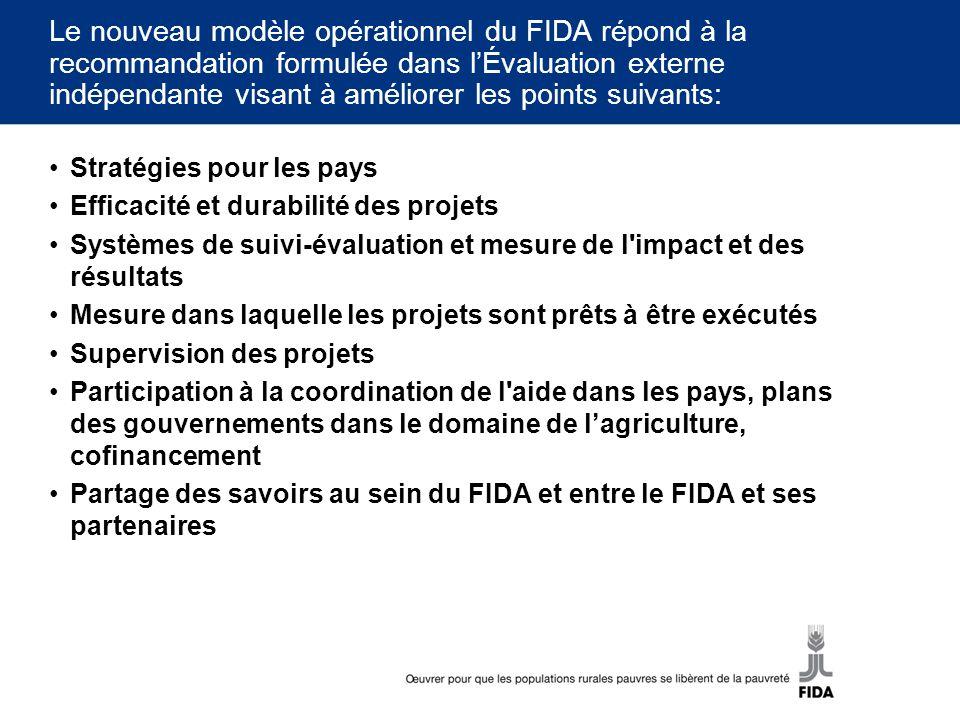 Le nouveau modèle opérationnel, ou comment le FIDA réalisera ses activités opérationnelles Éléments clés du nouveau modèle opérationnel: –Nouveau Cadre stratégique du FIDA –Nouveau contenu et nouvelle approche de la stratégie du FIDA pour les pays: COSOP axé sur les résultats –Nouveaux processus et techniques de conception des projets: la conception dans loptique de l exécution –Nouveau processus d examen interne des stratégies pour les pays et des projets –Nouvelle approche de l exécution des projets et rôle du FIDA en matière de supervision –Nouvelle approche des partenariats au niveau national, régional et mondial –Retour d information: intégrer les savoirs du FIDA dans les nouvelles stratégies pour les pays et dans les opérations –Identifier et expérimenter en matière dinnovation et dapplication à plus grande échelle –Présence accrue dans les pays –Mesurer et communiquer les résultats