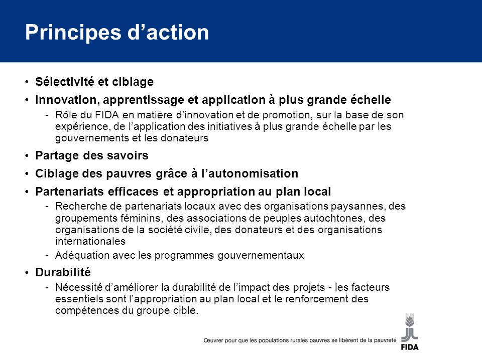 Principes daction Sélectivité et ciblage Innovation, apprentissage et application à plus grande échelle -Rôle du FIDA en matière d'innovation et de pr