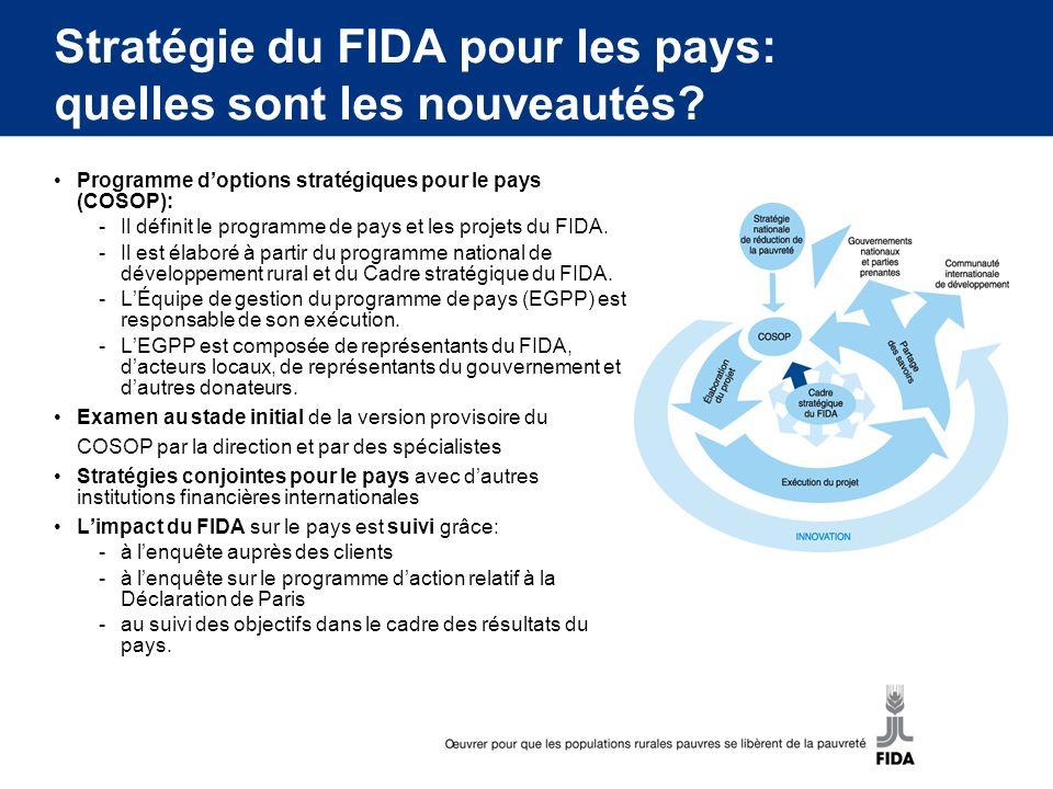 Stratégie du FIDA pour les pays: quelles sont les nouveautés? Programme doptions stratégiques pour le pays (COSOP): -Il définit le programme de pays e