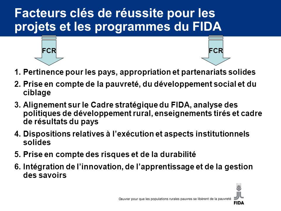 Facteurs clés de réussite pour les projets et les programmes du FIDA 1.Pertinence pour les pays, appropriation et partenariats solides 2.Prise en comp