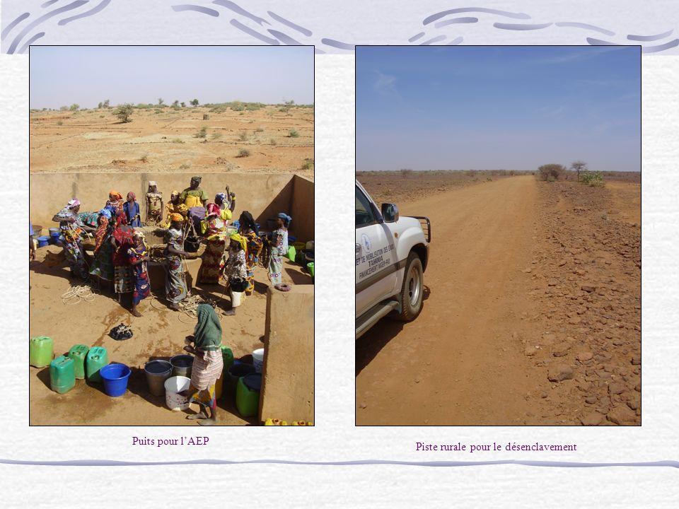 Puits pour lAEP Piste rurale pour le désenclavement
