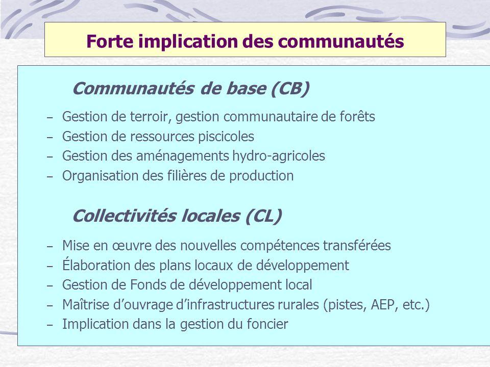Forte implication des communautés Communautés de base (CB) – Gestion de terroir, gestion communautaire de forêts – Gestion de ressources piscicoles –