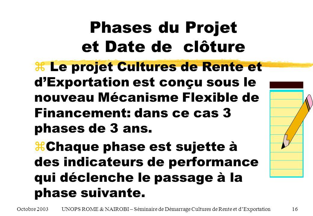 Phases du Projet et Date de clôture z Le projet Cultures de Rente et dExportation est conçu sous le nouveau Mécanisme Flexible de Financement: dans ce cas 3 phases de 3 ans.