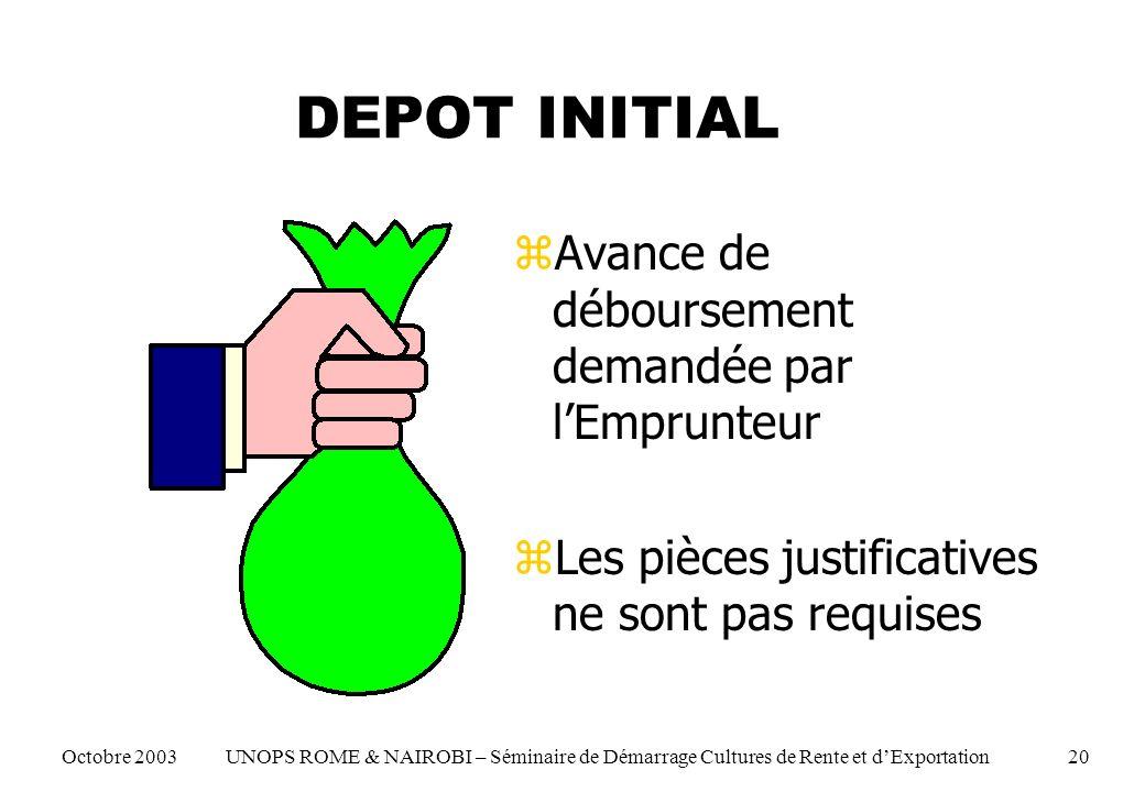 DEPOT INITIAL z Avance de déboursement demandée par lEmprunteur z Les pièces justificatives ne sont pas requises Octobre 2003 UNOPS ROME & NAIROBI – S