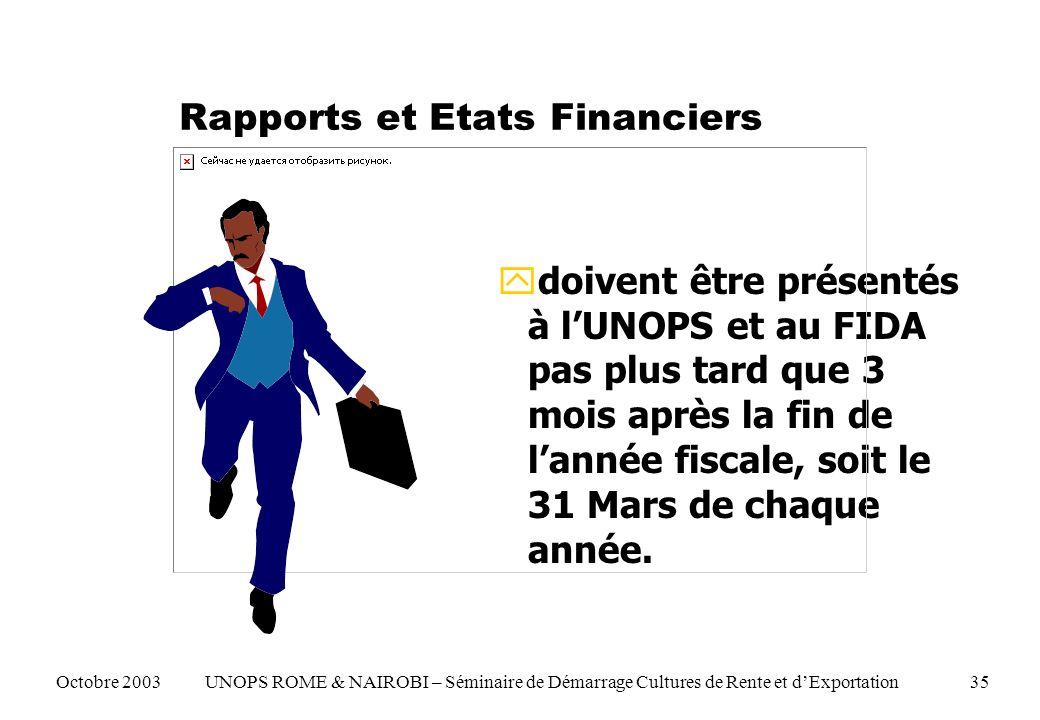 Rapports et Etats Financiers ydoivent être présentés à lUNOPS et au FIDA pas plus tard que 3 mois après la fin de lannée fiscale, soit le 31 Mars de c
