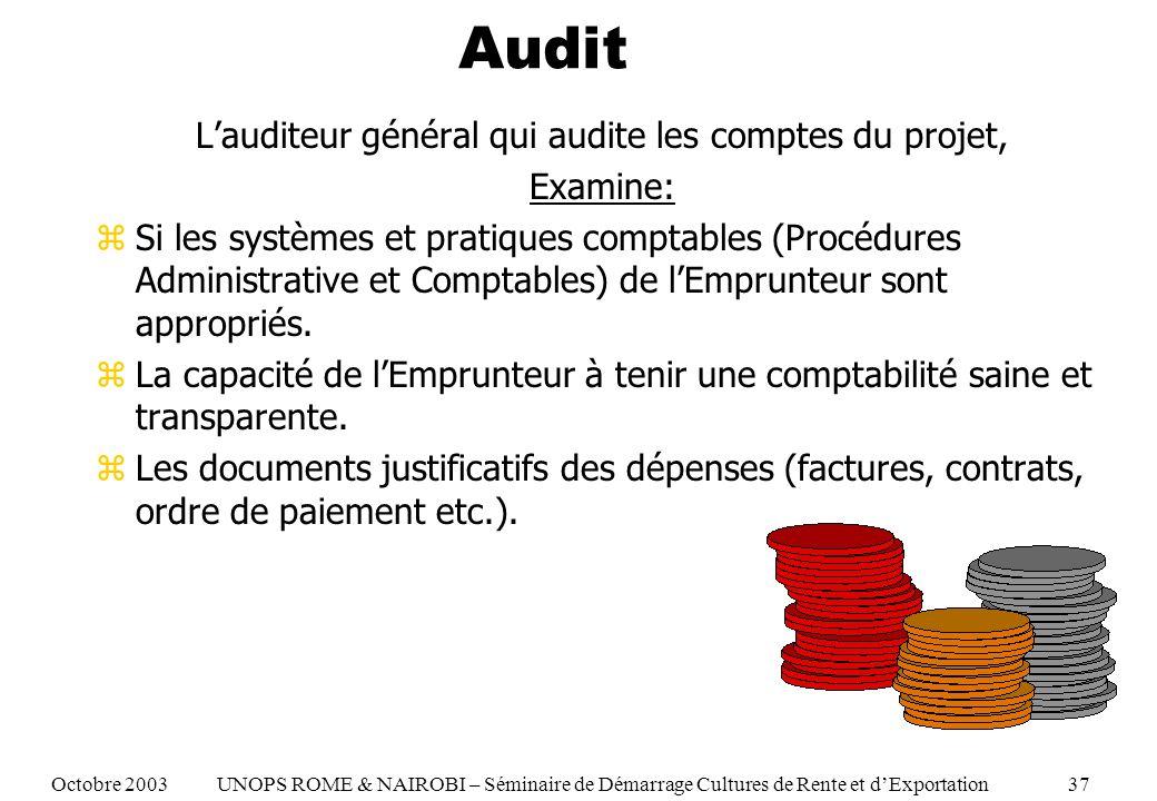 Audit Lauditeur général qui audite les comptes du projet, Examine: zSi les systèmes et pratiques comptables (Procédures Administrative et Comptables) de lEmprunteur sont appropriés.