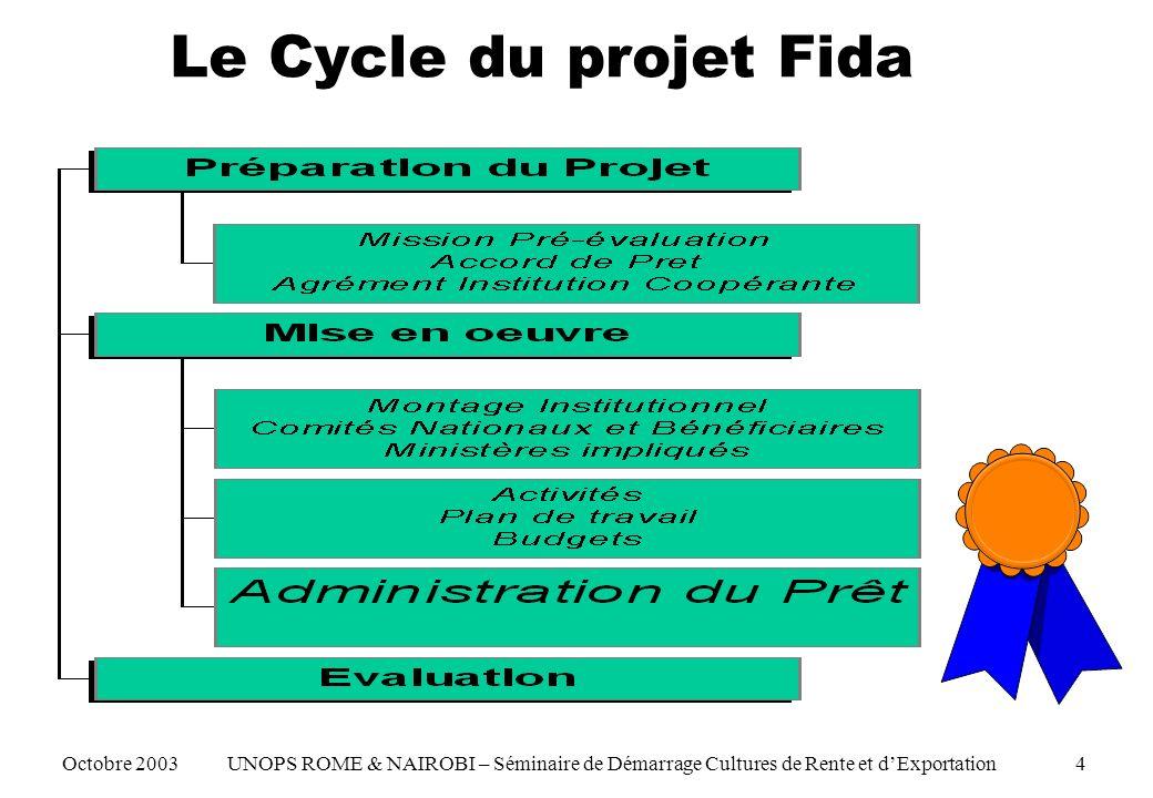 Le Cycle du projet Fida Octobre 2003 UNOPS ROME & NAIROBI – Séminaire de Démarrage Cultures de Rente et dExportation 4
