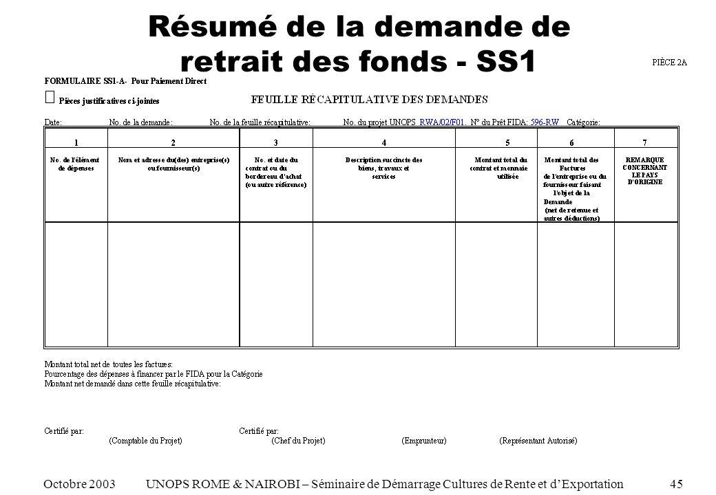 Résumé de la demande de retrait des fonds - SS1 Octobre 2003 UNOPS ROME & NAIROBI – Séminaire de Démarrage Cultures de Rente et dExportation 45
