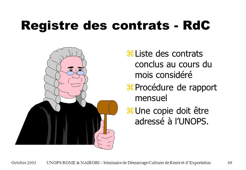 Registre des contrats - RdC z Liste des contrats conclus au cours du mois considéré z Procédure de rapport mensuel z Une copie doit être adressé à lUNOPS.