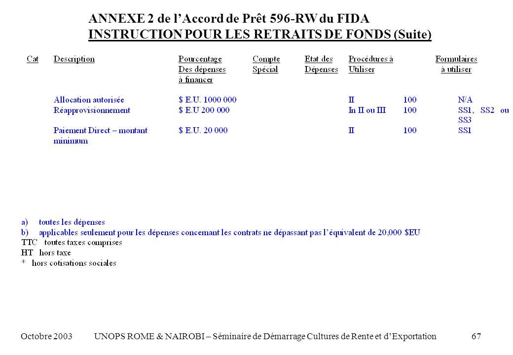 ANNEXE 2 de lAccord de Prêt 596-RW du FIDA INSTRUCTION POUR LES RETRAITS DE FONDS (Suite) Octobre 2003 UNOPS ROME & NAIROBI – Séminaire de Démarrage Cultures de Rente et dExportation 67