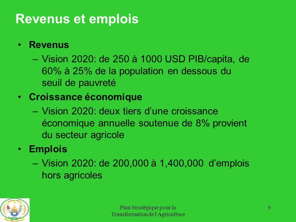 Plan Stratégique pour la Transformation de l Agriculture 30 Projection Thé
