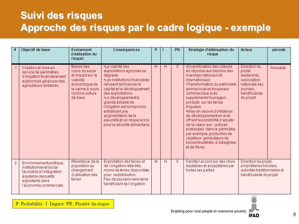 8 #Objectif de baseÉvénement (réalisation du risque) ConséquencesPIPRStratégie datténuation du risque Acteurpériode 1Création et mise en service de pé