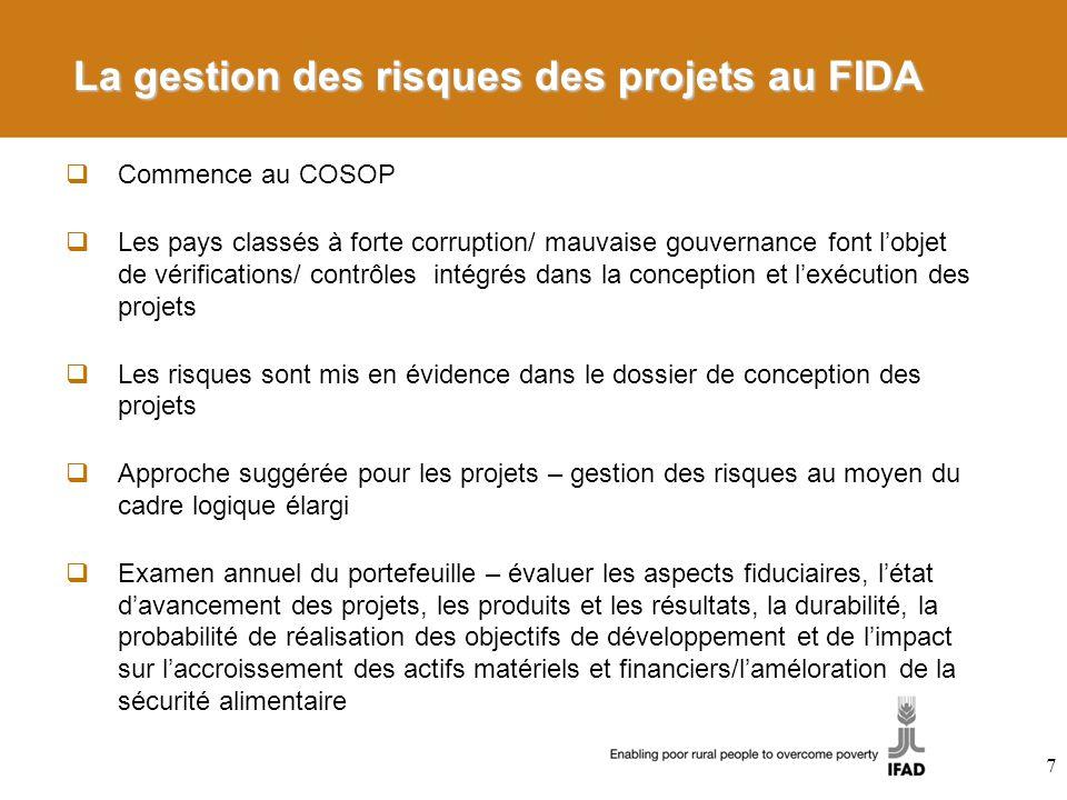 La gestion des risques des projets au FIDA Commence au COSOP Les pays classés à forte corruption/ mauvaise gouvernance font lobjet de vérifications/ c