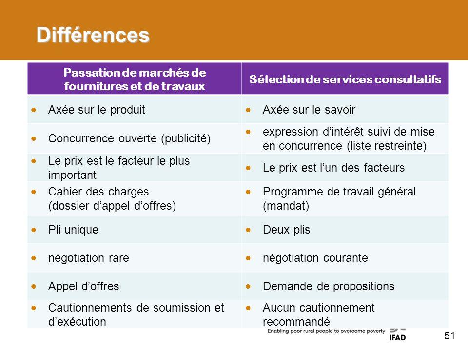 Passation de marchés de fournitures et de travaux Sélection de services consultatifs Axée sur le produit Axée sur le savoir Concurrence ouverte (publi